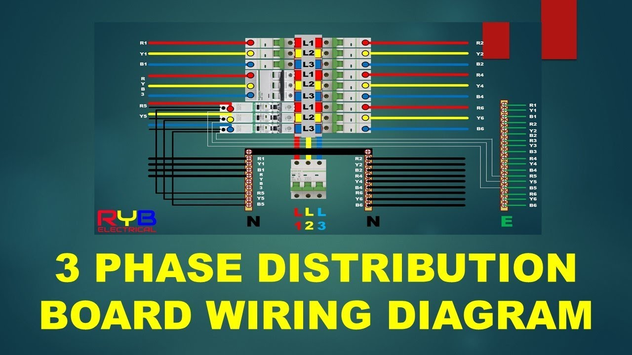 3 PHASE DISTRIBUTION BOARD WIRING DIAGRAM