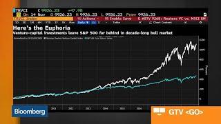Bloomberg Market Wrap 11/15: Haven Bonds, Market Euphoria