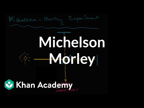 Michelson–Morley Experiment introduction | Special relativity | Physics | Khan Academy