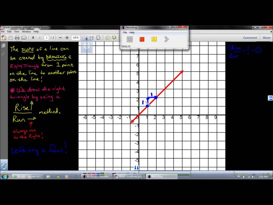 How to Find the Slope of a Line Using Similar Right Triangles ...