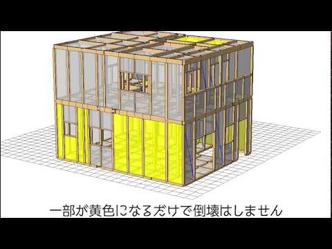 震度7の地震阪神・淡路クラスと木造住宅の揺れの見える化