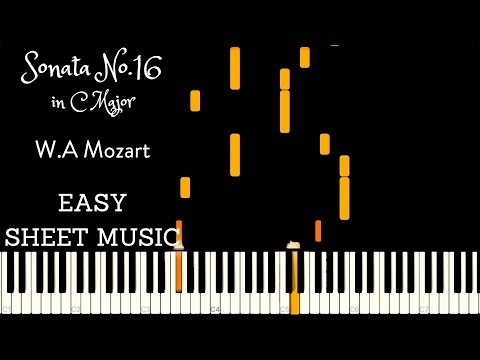 SONATA No.16 in C MAJOR  | VERY EASY PIANO SHEET MUSIC | PATREON REWARD thumbnail