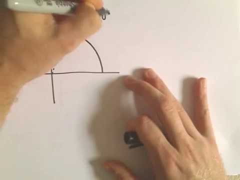 Deriving Values on the Unit Circle