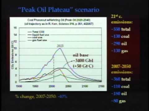 Pushkar Kharecha - Implications of Peak Oil for Atmospheric CO2 and Climate