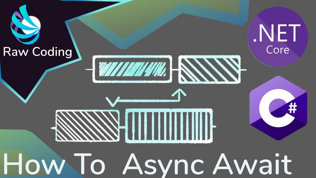 How to use Async/Await/Task in C#