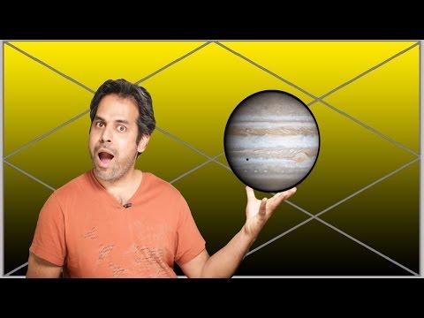 Meaning of Jupiter transit in Astrology Part A (Jupiter through houses)