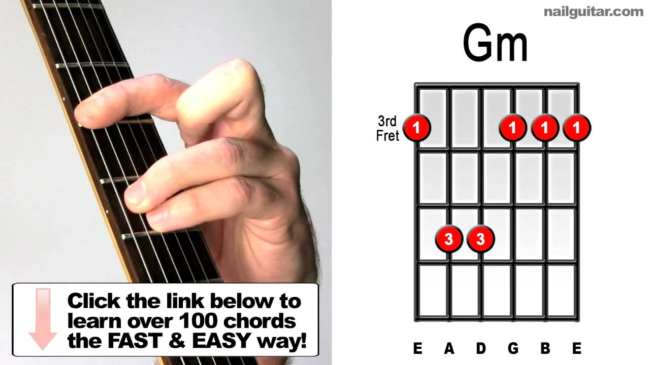 G Minor Guitar Chord Lesson Youtube