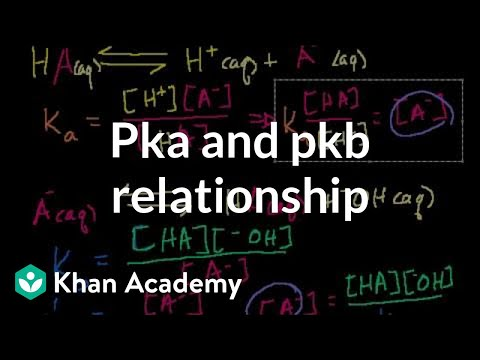 relationship between pka pkb pkwy