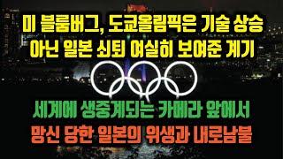 블룸버그, 도쿄올림픽은 기술 상승 아닌 쇠퇴 보여준 계…