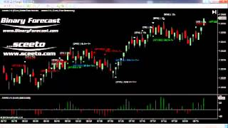 Alerts Tradestation Daily Report Forex Euro USD 6E 11th Sept 2012
