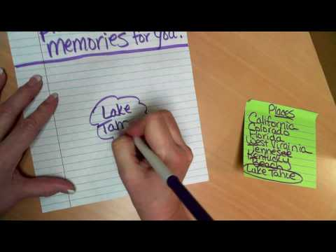 Place Essay Planning