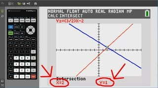 TI 84 Plus CE Find the Intersection Point of Two Lines Linear Equations