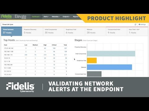 Threat Detection - Data Loss Prevention | Fidelis Cybersecurity