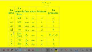 La araba por esperantistoj(2)
