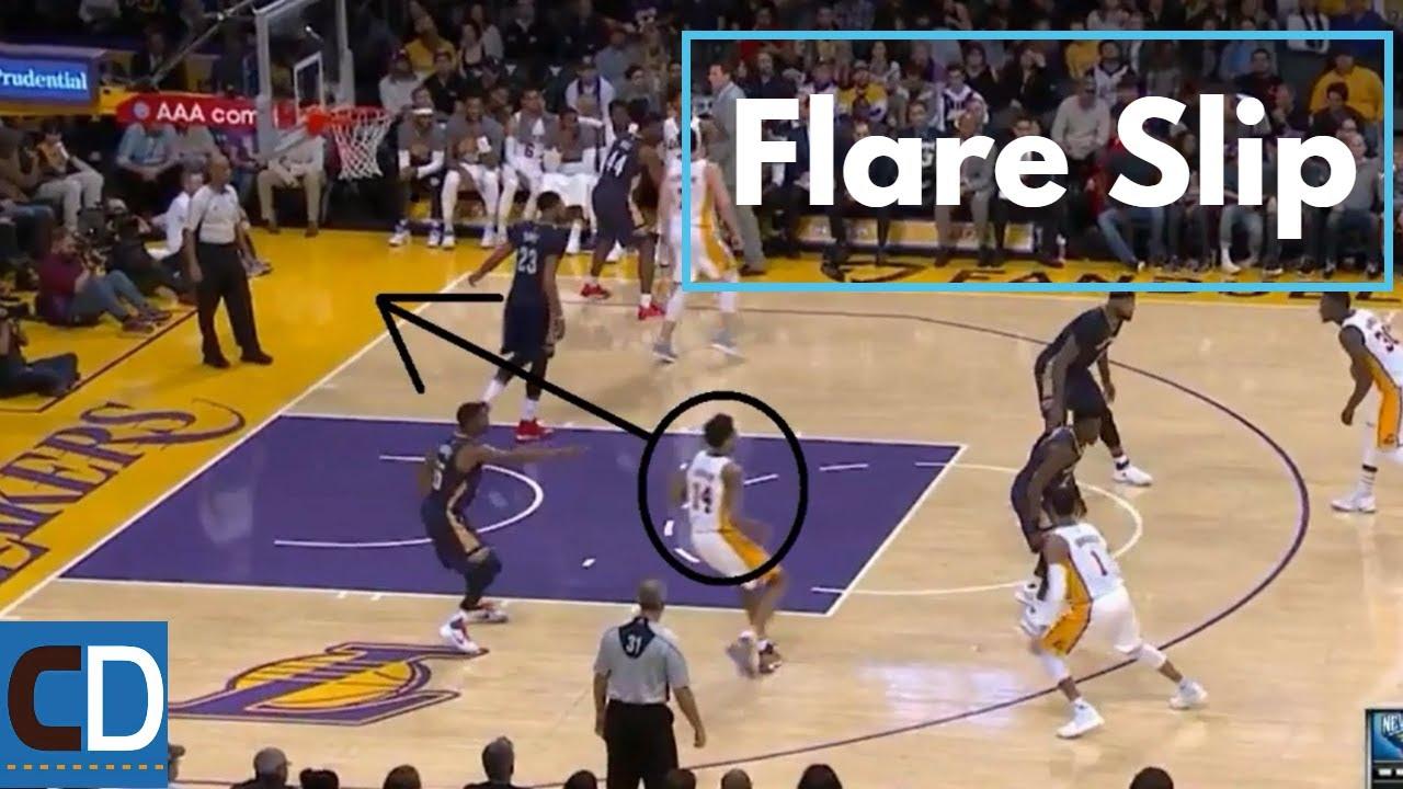9f845dd5f3126 How NBA Teams Run Flare Slip - YouTube