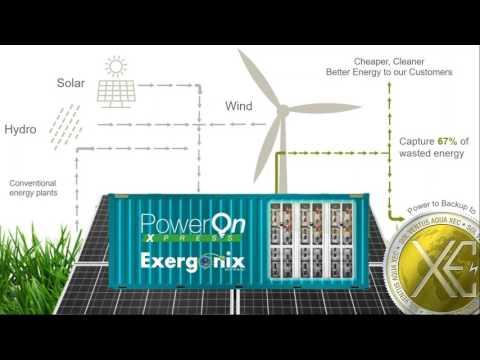 Power on Xpress European Webinar   Xecoin, XEU Explosion Globally  1st Green Energy Backed Crypto