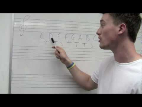 How To Understand And Create Major Scales