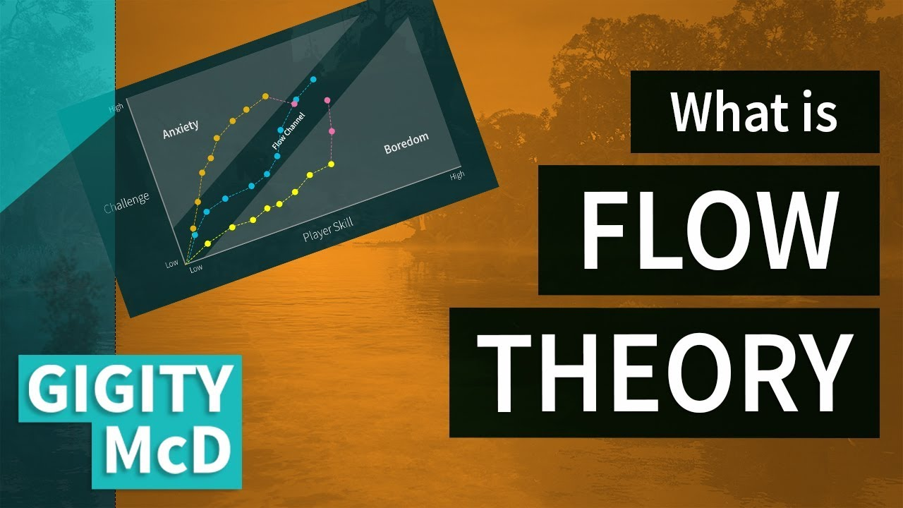 What Is FLOW THEORY In Game Design The Basics Part YouTube - Game design theory