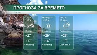 Прогноза за времето на 11-ти, 12-ти и 13-ти Юли 2018 г.