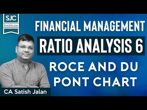 FM | Ratio analysis 6 | ROCE and DU PONT Chart | Satish Sir