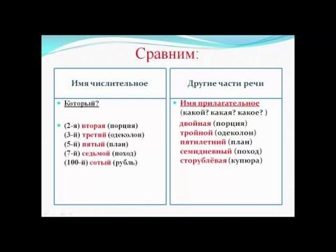 Как подчеркивается числительное в русском