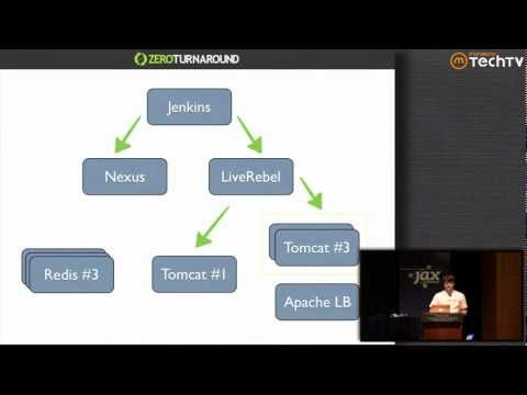 Building a Continuous Delivery Pipeline - YouTube