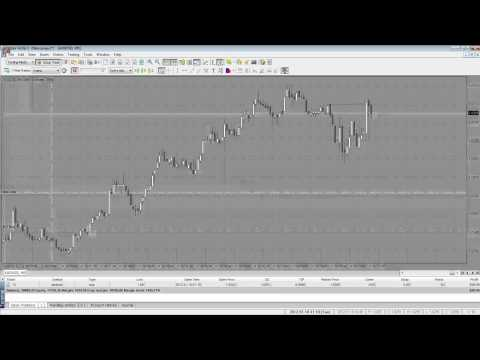 Forex Trading - Asian Session - Lesson: Scalping Part 1