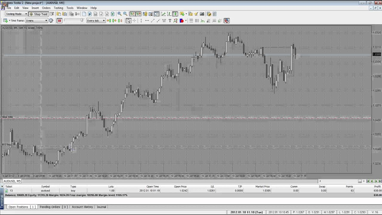 Forex asian session volatility