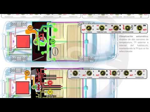 INTRODUCCIÓN A LA TECNOLOGÍA DEL AUTOMÓVIL - Módulo 14 (14/16)