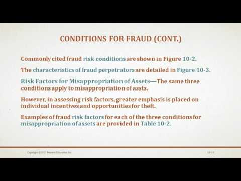 Auditing and Assurance Services Chapter 10 (Assessing and Responding to Fraud Risks)