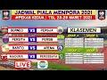 Jadwal Piala Menpora 2021 Hari ini Pekan 2 | Persita vs Persib | Borneo vs Persija | Klasemen| Live