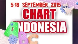 Video CHART INDONESIA (5-18 September 2015) download MP3, 3GP, MP4, WEBM, AVI, FLV Oktober 2018
