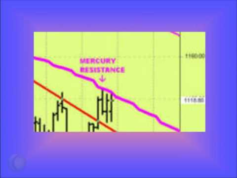 Astro-Trading Gold with Mercury and Neptune