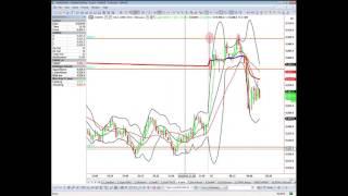 Trading Coach Oli FDAX Live Trading (No 182)