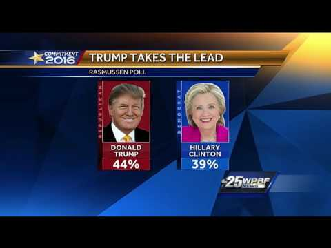 Commitment 2016: New Presidential Poll