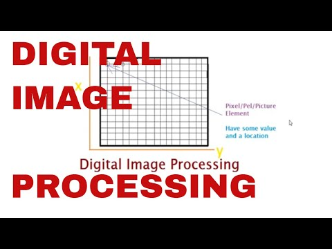 DIGITAL IMAGE PROCESSING: WHAT IS IMAGE PROCESSING🤔🎨