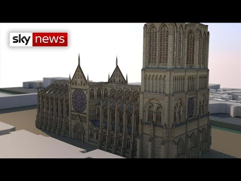 Taking a look at the history of Notre-Dame