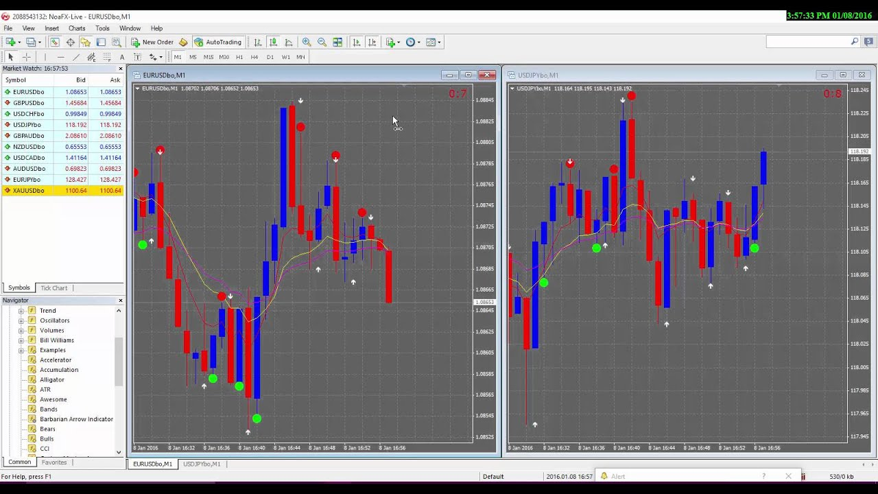 Binary options strategy download