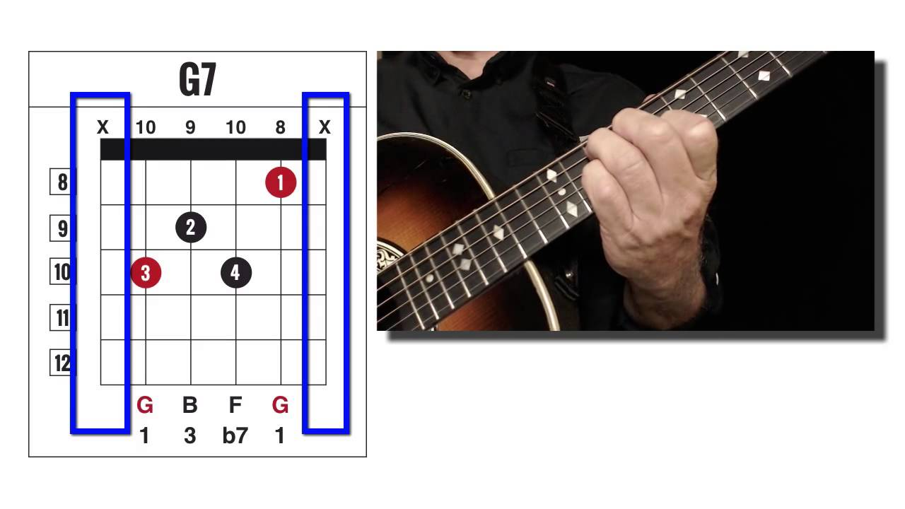 G7 guitar chord ace chord finder code 8c7 youtube g7 guitar chord ace chord finder code 8c7 hexwebz Image collections