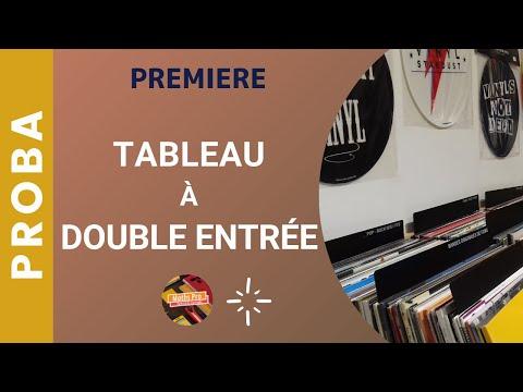 Exercice corrigé - Probabilités (2) - Bac Pro - YouTube