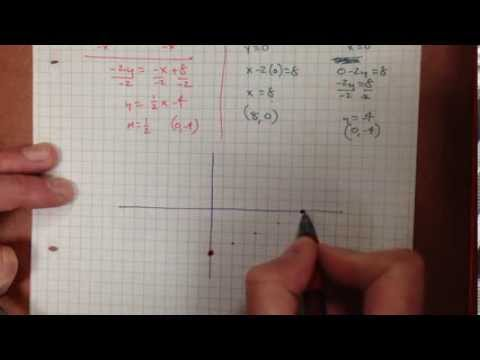 Algebra 1 Standard Form Of A Line Ax By C Youtube