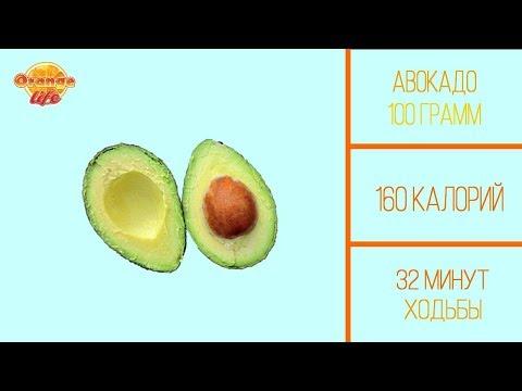 Сколько калорий в фруктах?