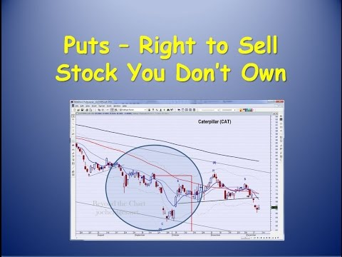 Puts | Right to Sell Stock You Don't Own