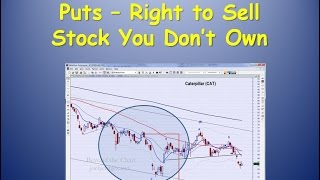 Puts | Right to Sell Stock You Don