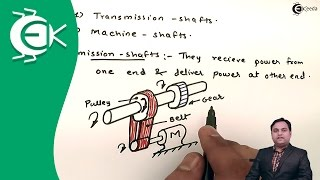 Definition of Shaft and Its Explanation - Design of Machine