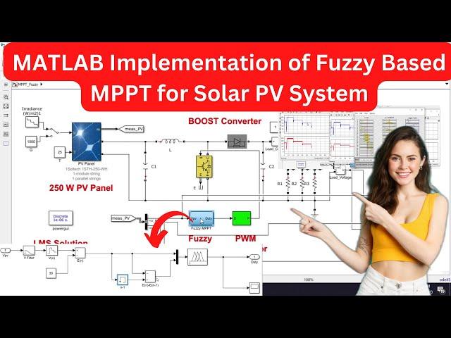 MATLAB Implementation of Fuzzy Based MPPT for Solar PV System