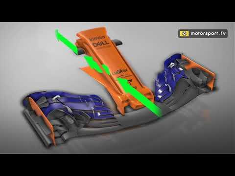 McLaren's radical new F1 nose design explained