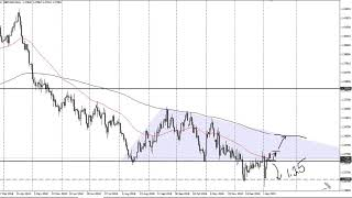 GBP/USD Technical Analysis for January 09, 2019 by FXEmpire.com