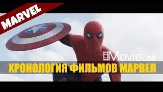 Хронология фильмов Марвел - Готовимся к фильму Первый Мститель Гражданская Война