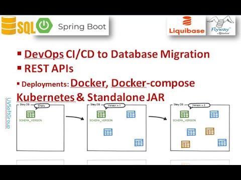 Database Migrations Version-Based Migration | PostgreSQL
